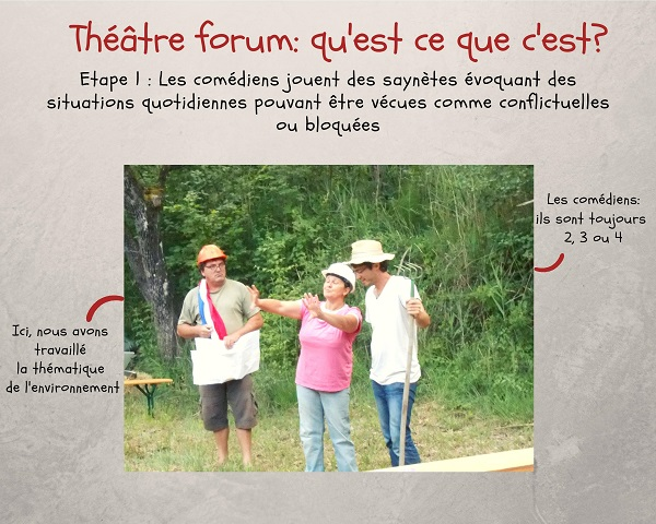 qu'est-ce qu'un théâtre forum? jouons ensemble au théâtre! théâtre participatif