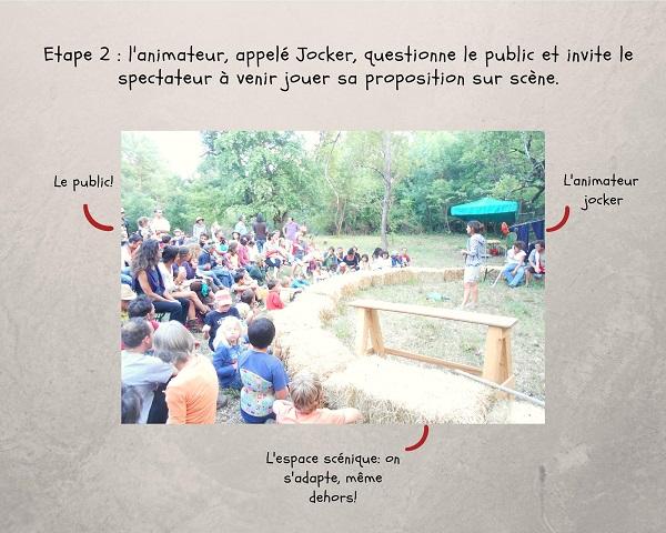 qu'est-ce qu'un théâtre forum: le public joue sur scène grâce au Jocker